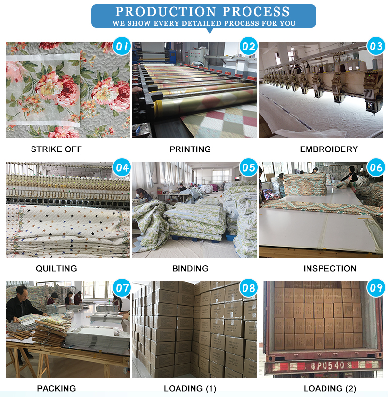 China Bedding Set Print Bedspread Production
